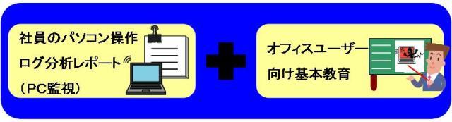 情報セキュリティ基本パッケージ