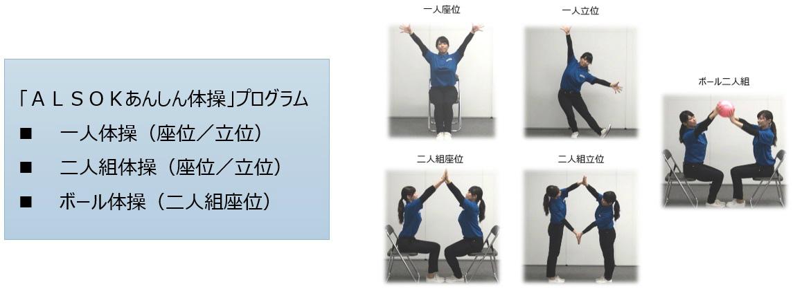 「ALSOKあんしん体操」は、5種類の体操プログラム
