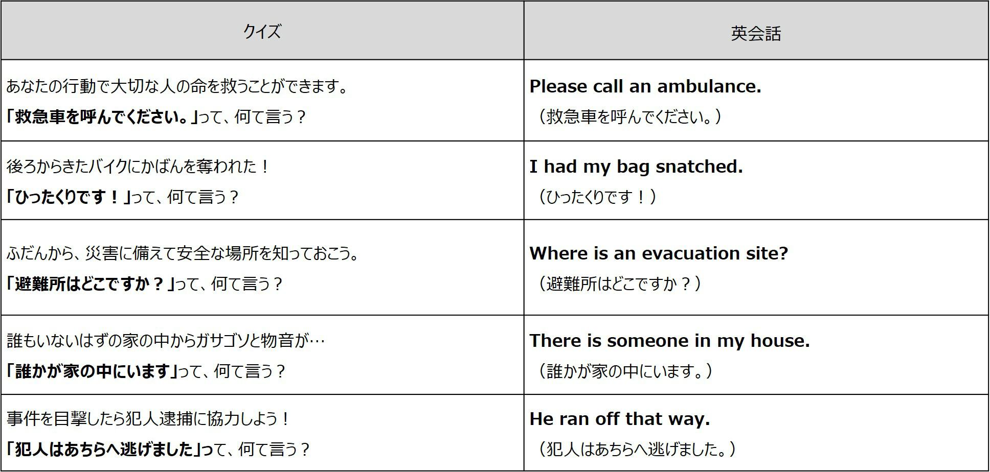 英会話コンテンツ(一部)
