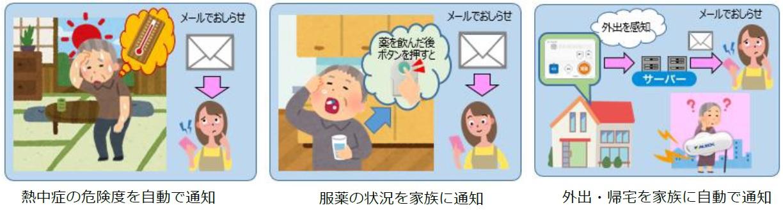 屋内の見守り情報サービス