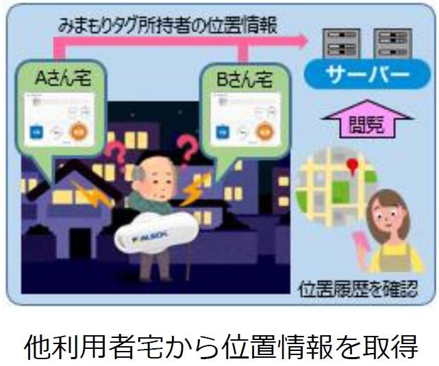 他利用者宅から位置情報を取得
