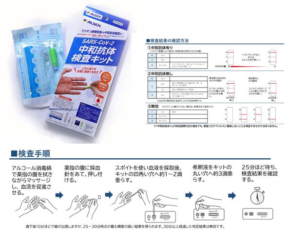 中和抗体検査キット