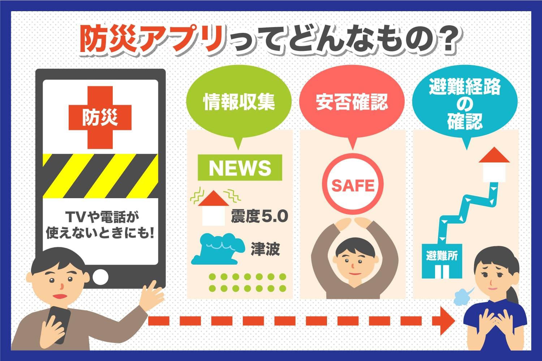 防災アプリのおすすめ6選!|ALSOK